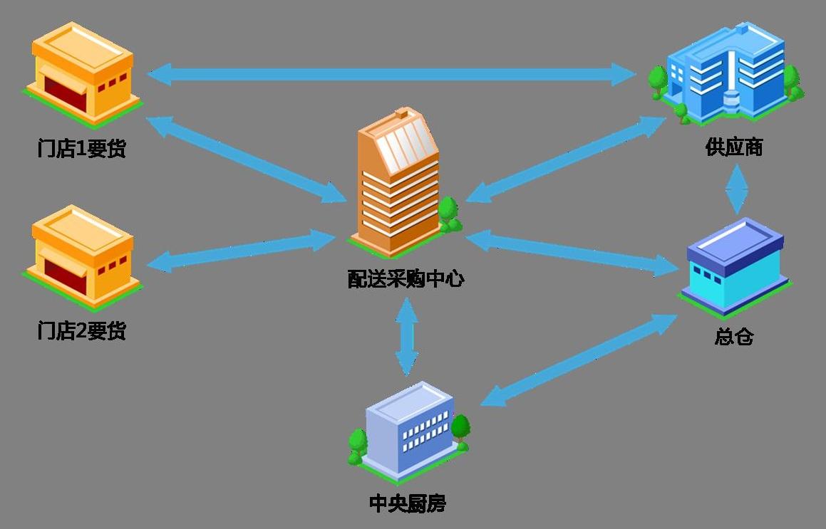 接收订单管理图标素材